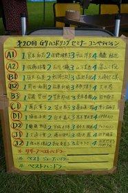 20090823_G7.JPG